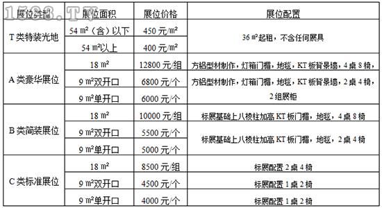 2019年济南食品展收费标准