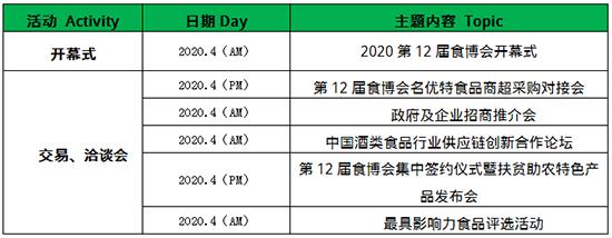 2020西安食博会同期活动