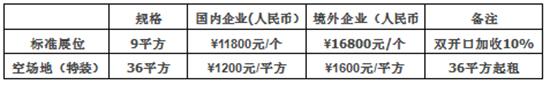 2020广州餐博会参展费用