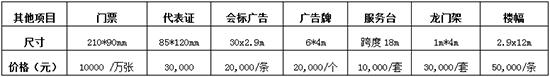2019侨博会广告费用