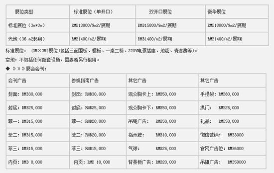 2020上海食品配料展参展费用