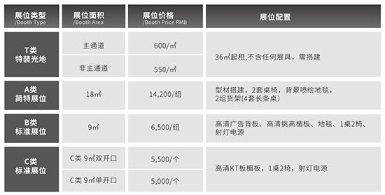 2020山东调味品博览会展位价格