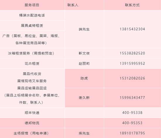 布展攻略 | 第四届南京火锅展展商请收藏!