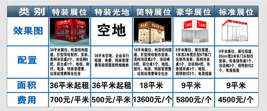 第8届京津冀火锅食材及烧烤用品博览会展位规格及费用