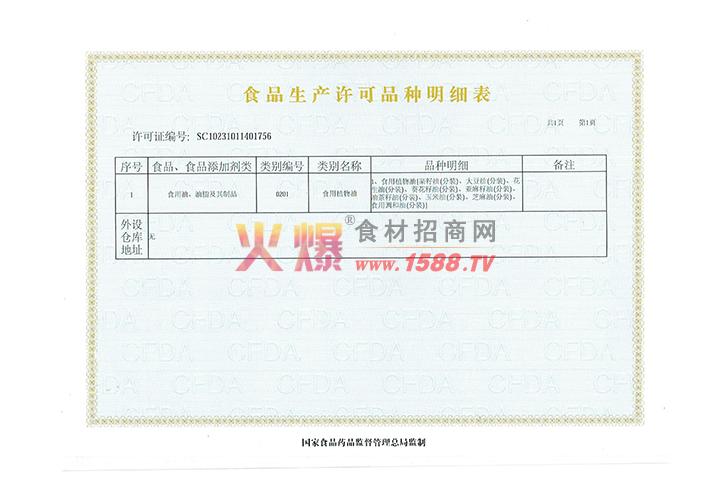 食品生产许可品种明细表-上海汇萃粮油发展有限公司