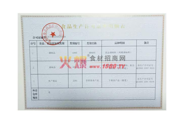 食品生产许可品种明细表-晋江市安海乐当家食品有限公司