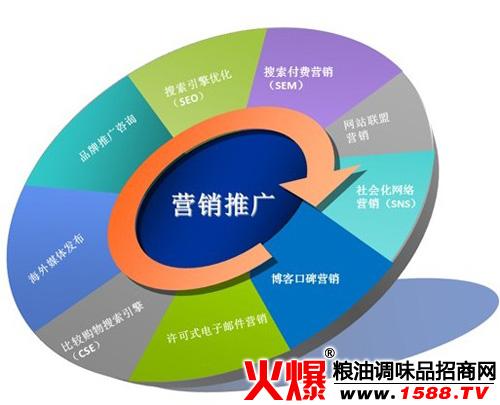企业网络规划与设计